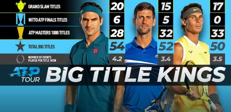big titles lead